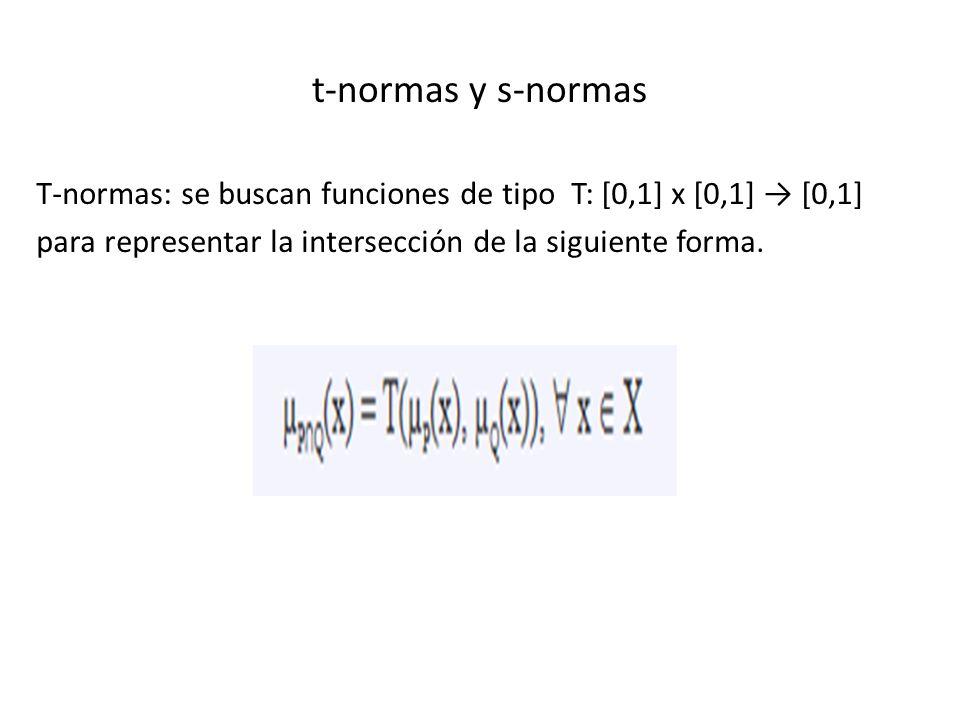 t-normas y s-normas T-normas: se buscan funciones de tipo T: [0,1] x [0,1] → [0,1] para representar la intersección de la siguiente forma.
